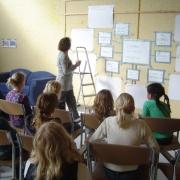brainstorm resultaten bespreken