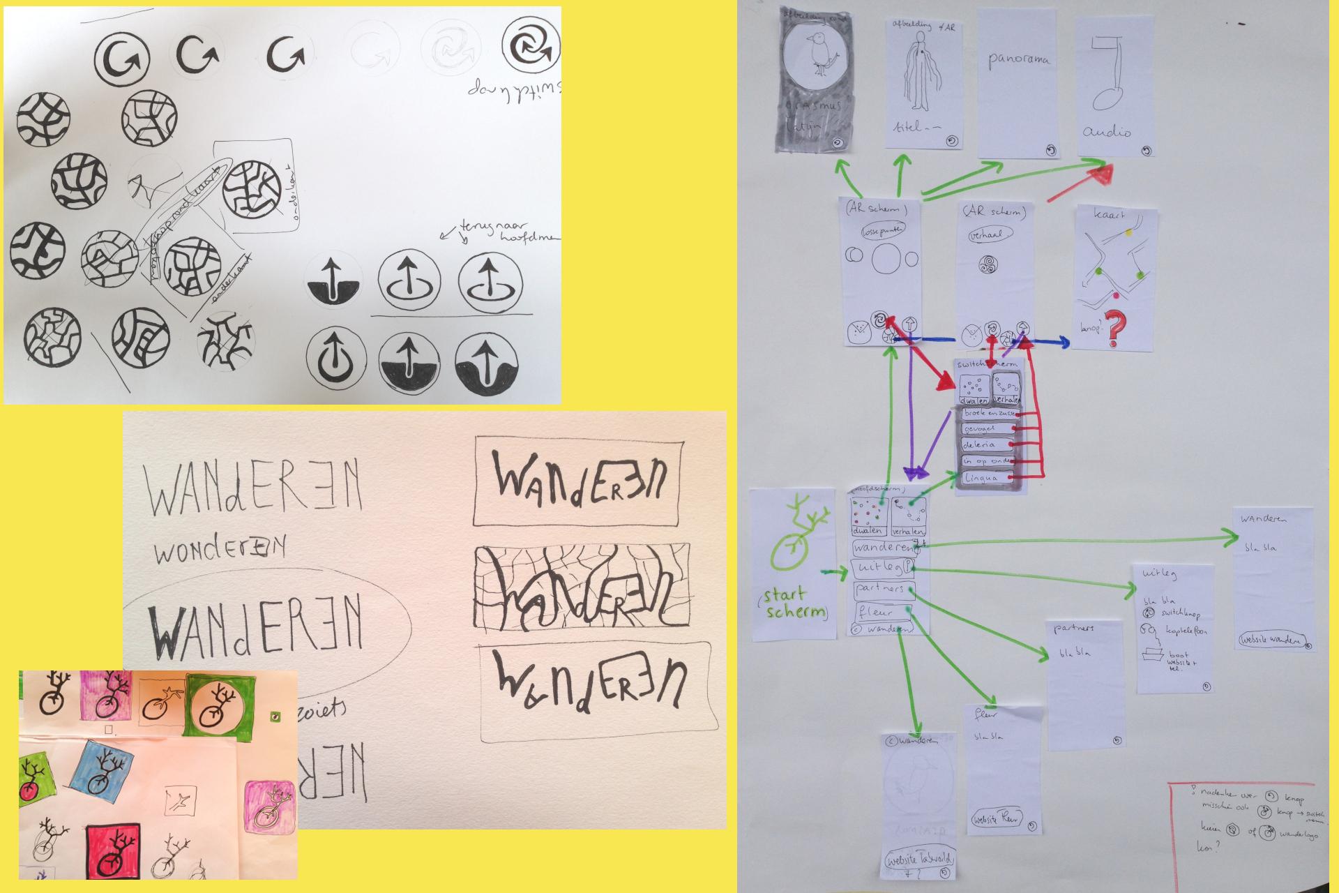 ontwerpproces app